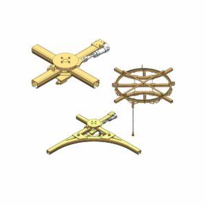Draaitafels en kruispunten