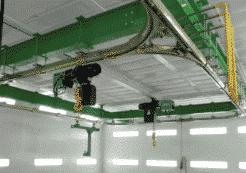 railsystemen geschikt voor bovenloop hangbanen