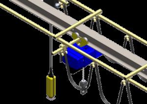 Kabelwagens stroomtoevoer railsysteem