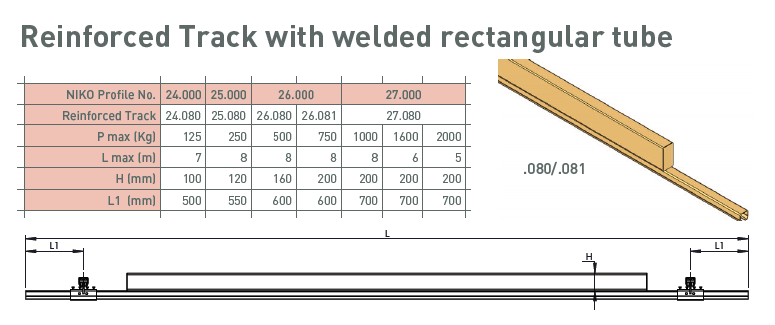 afbeelding met afmetingen en maatvoering van NIKO Helm Hellas product type 080