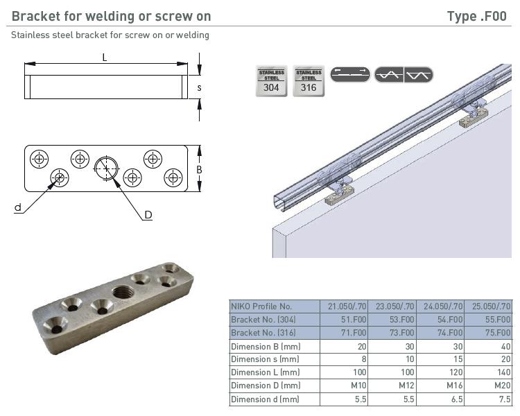 afbeelding met afmetingen en maatvoering van NIKO Helm Hellas product type F00