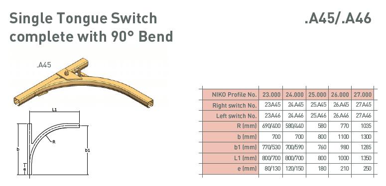 afbeelding met afmetingen en maatvoering van NIKO Helm Hellas product type A45