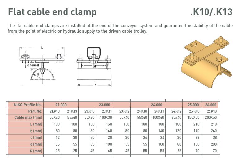 afbeelding met afmetingen en maatvoering van NIKO Helm Hellas product type K10