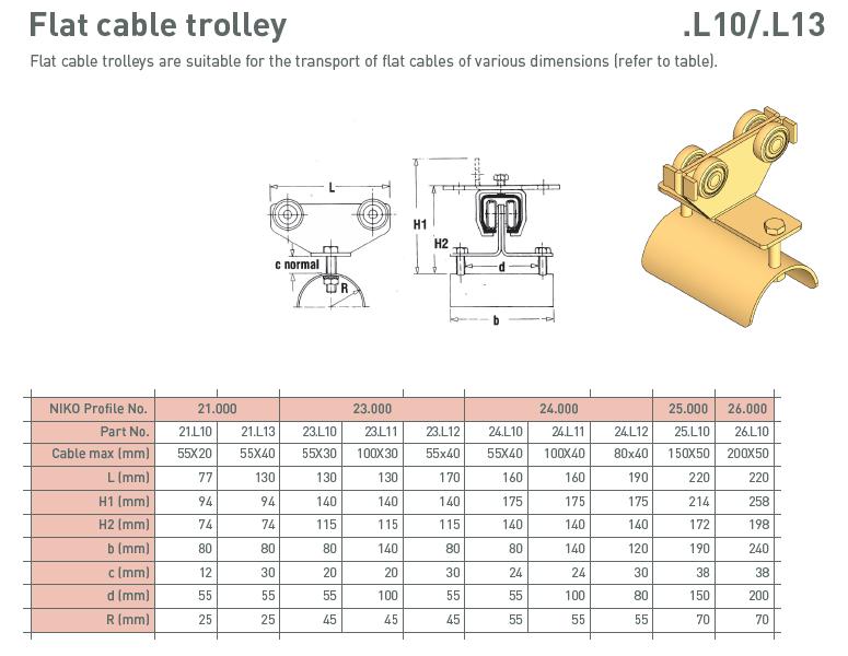 afbeelding met afmetingen en maatvoering van NIKO Helm Hellas product type L10