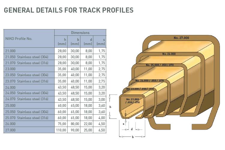afbeelding met afmetingen en maatvoering van NIKO Helm Hellas product type Rails