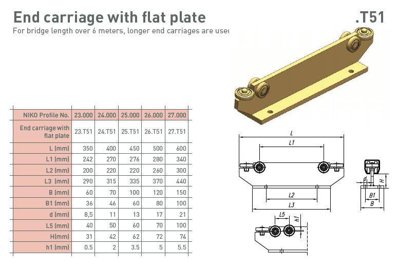 afbeelding met afmetingen en maatvoering van NIKO Helm Hellas product type T51