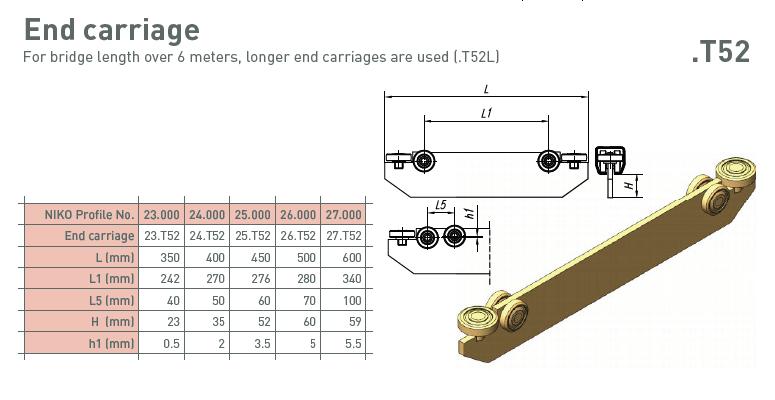 afbeelding met afmetingen en maatvoering van NIKO Helm Hellas product type T52