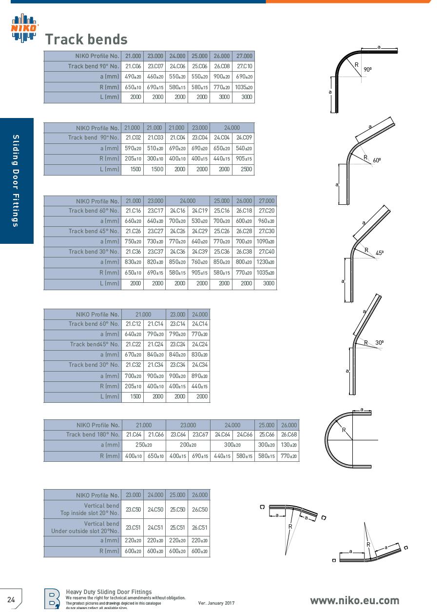afbeelding met afmetingen en maatvoering van NIKO Helm Hellas product type railprofiel_bochten_niko_helm_hellas
