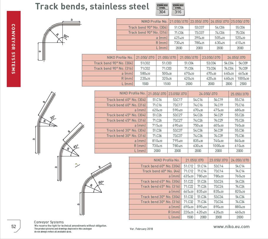 afbeelding met afmetingen en maatvoering van NIKO Helm Hellas product type railprofiel_bochten_rvs304_rvs316_niko_helm_hellas